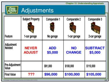 Appraisal Adjustment Sample showing what to look for in an appraisal and why it's important